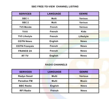 sbc_free_to_view_channel_listing